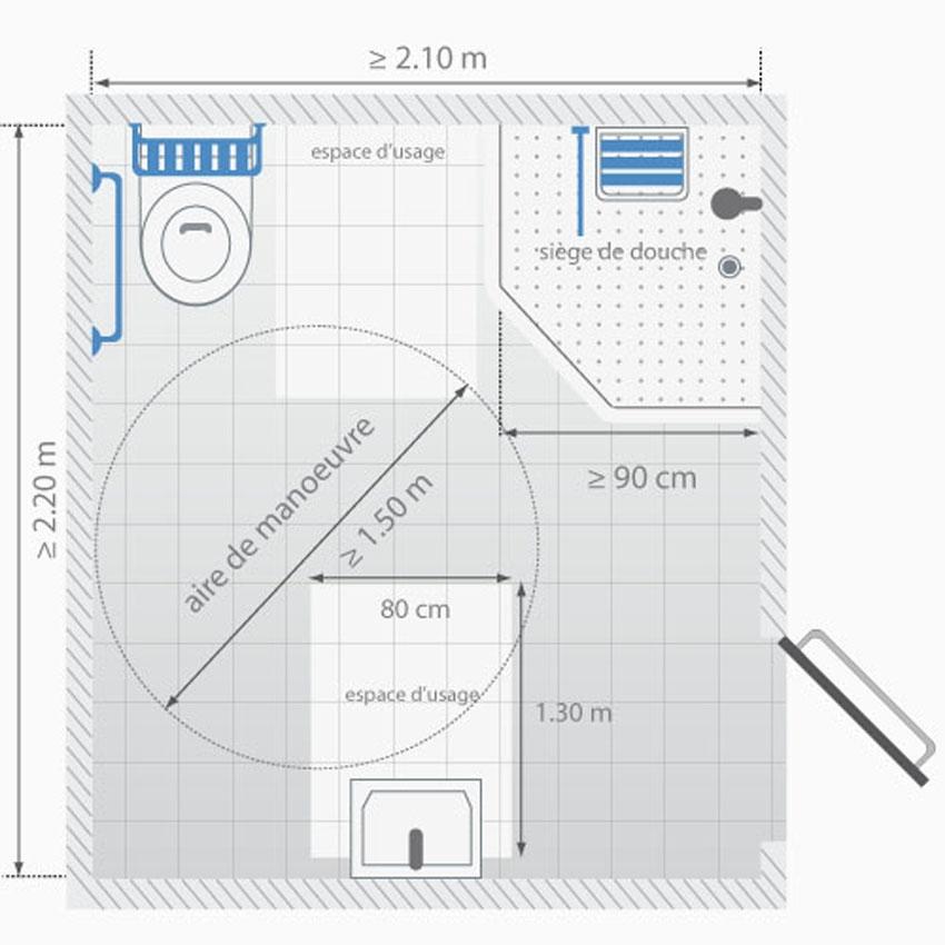 kit de douche pour personne handicap233e